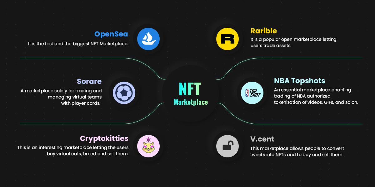 nft marketplace development companies